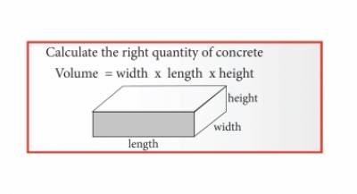 Calculate the right quantity of concrete
